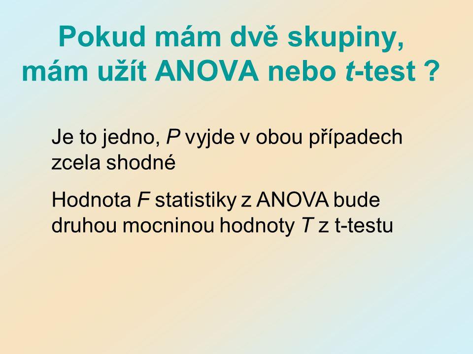 Pokud mám dvě skupiny, mám užít ANOVA nebo t-test