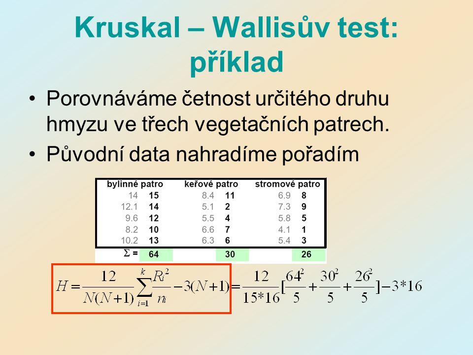 Kruskal – Wallisův test: příklad