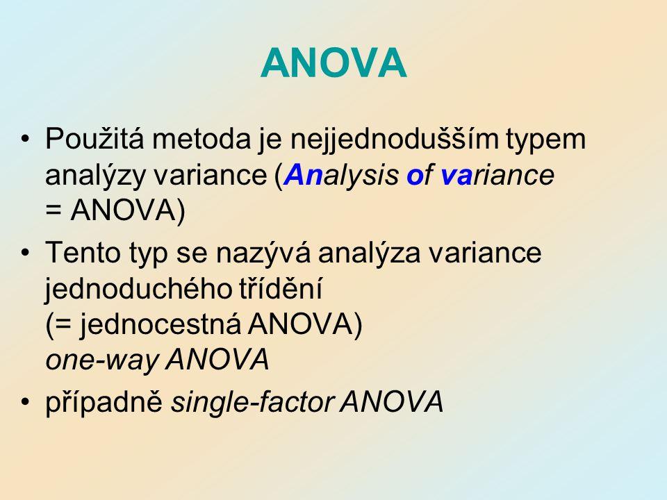 ANOVA Použitá metoda je nejjednodušším typem analýzy variance (Analysis of variance = ANOVA)