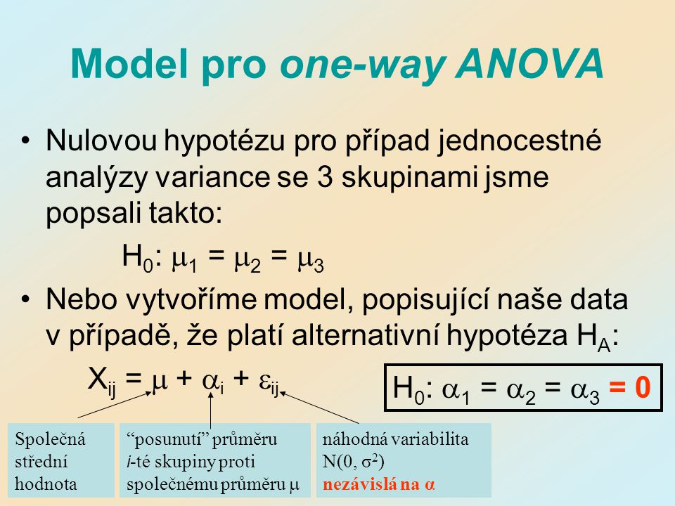 Model pro one-way ANOVA