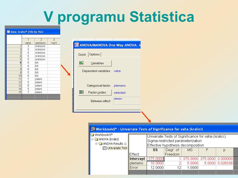 V programu Statistica
