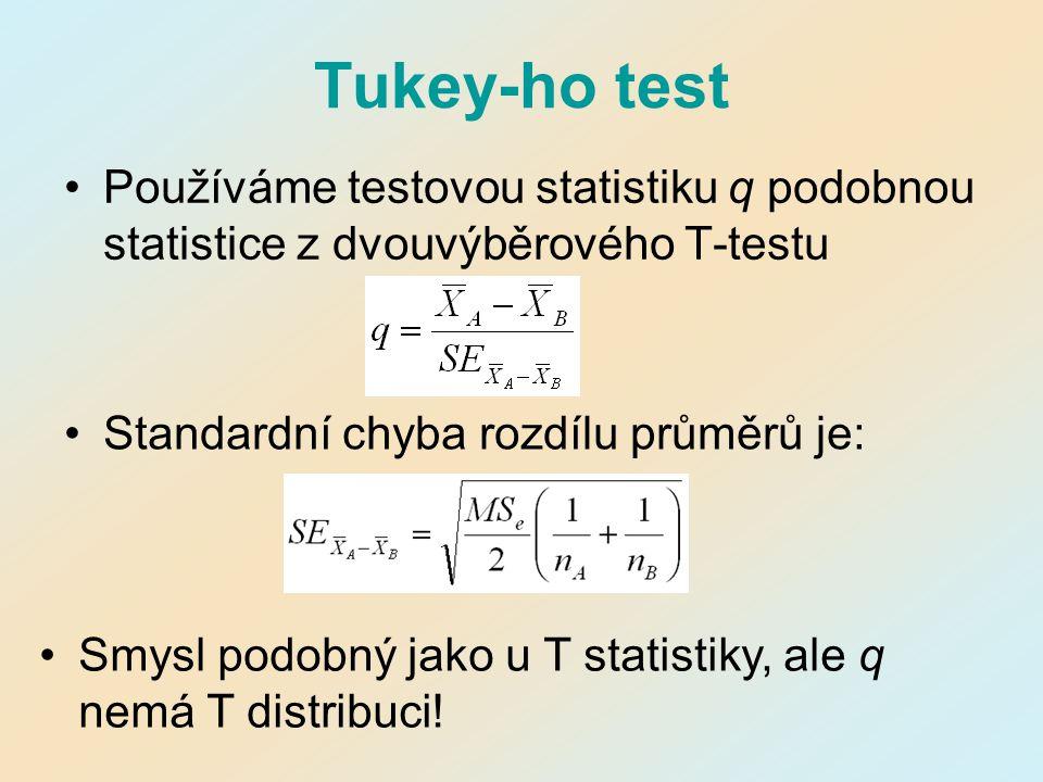 Tukey-ho test Používáme testovou statistiku q podobnou statistice z dvouvýběrového T-testu. Standardní chyba rozdílu průměrů je: