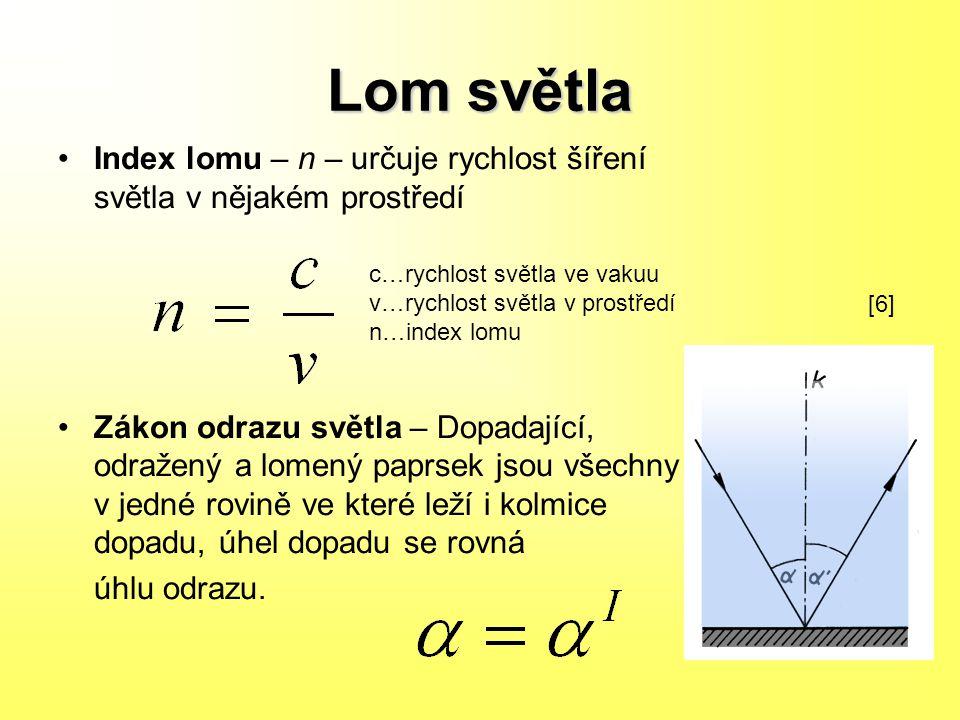 Lom světla Index lomu – n – určuje rychlost šíření světla v nějakém prostředí.