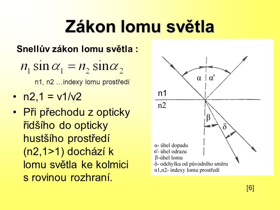 Zákon lomu světla n2,1 = v1/v2