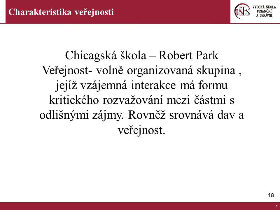 Chicagská škola – Robert Park