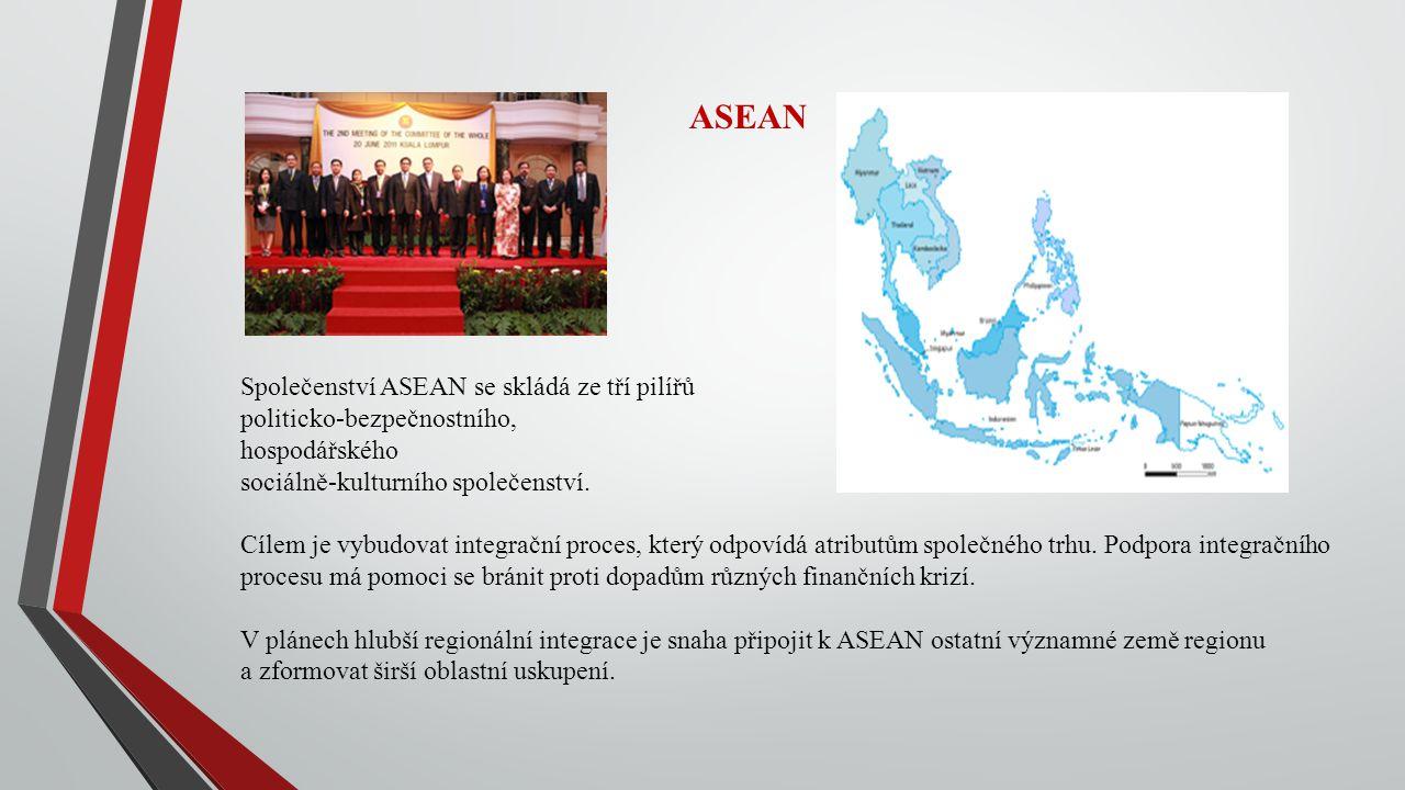 ASEAN Společenství ASEAN se skládá ze tří pilířů