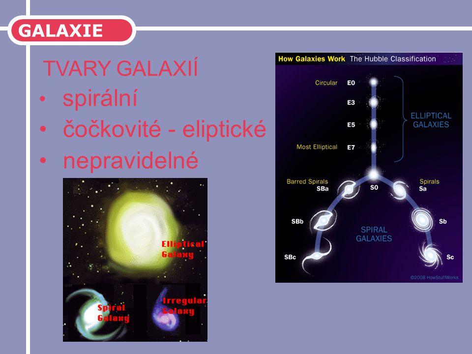 GALAXIE TVARY GALAXIÍ spirální čočkovité - eliptické nepravidelné