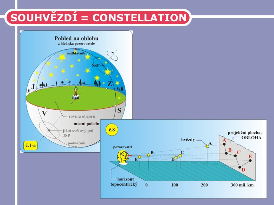 SOUHVĚZDÍ = CONSTELLATION