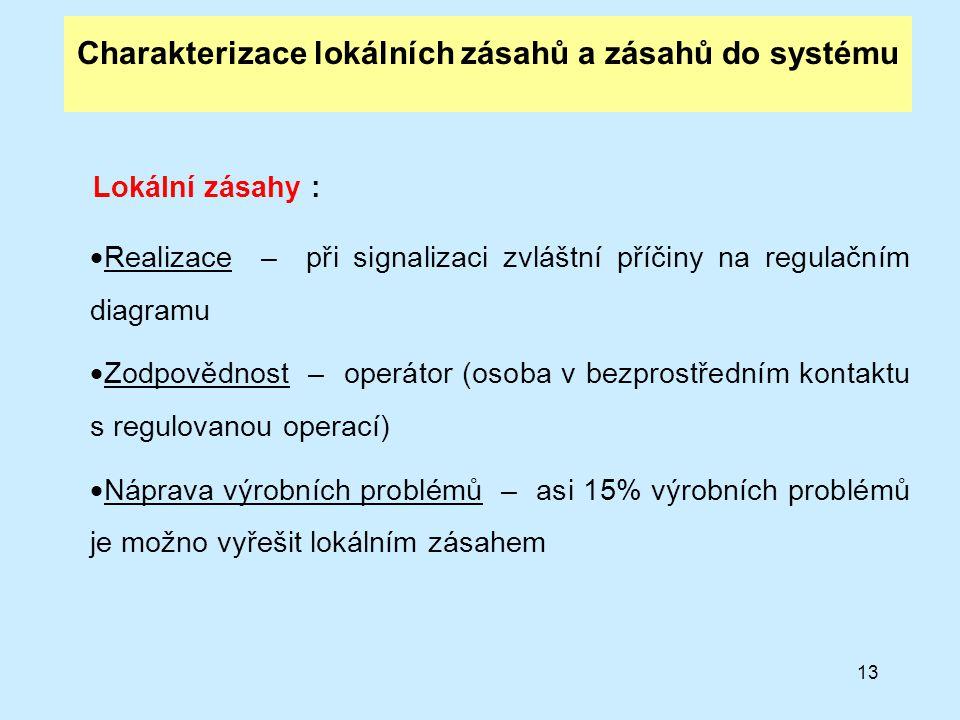 Charakterizace lokálních zásahů a zásahů do systému