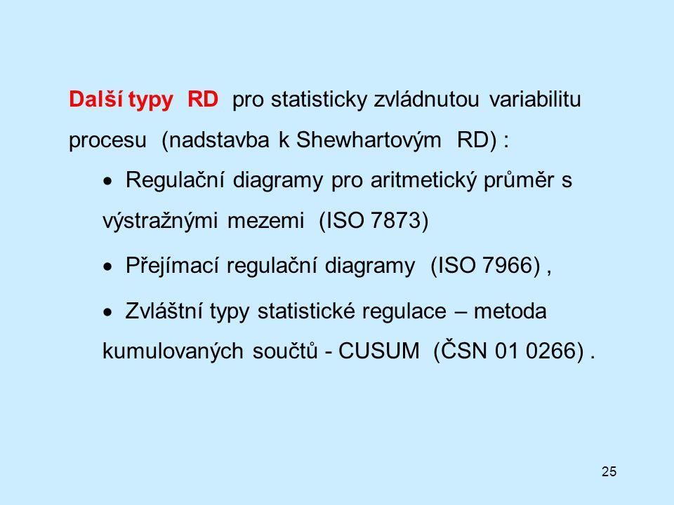 Další typy RD pro statisticky zvládnutou variabilitu procesu (nadstavba k Shewhartovým RD) :
