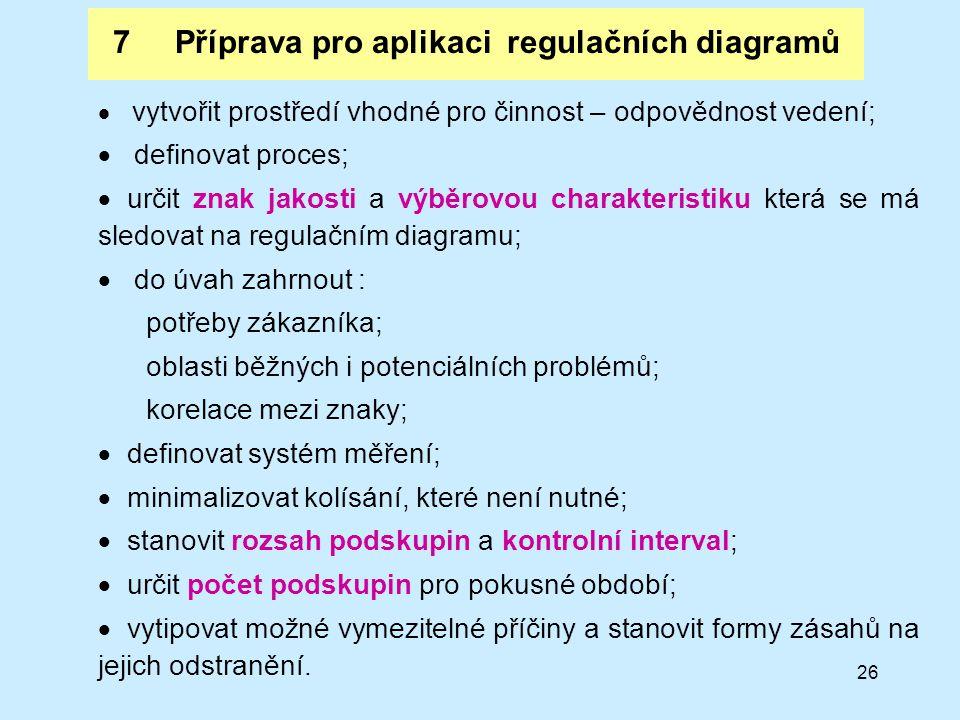 7 Příprava pro aplikaci regulačních diagramů