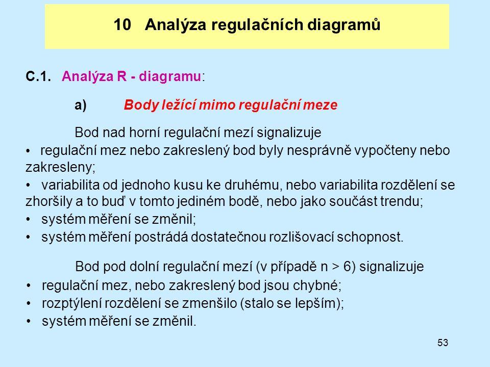 10 Analýza regulačních diagramů