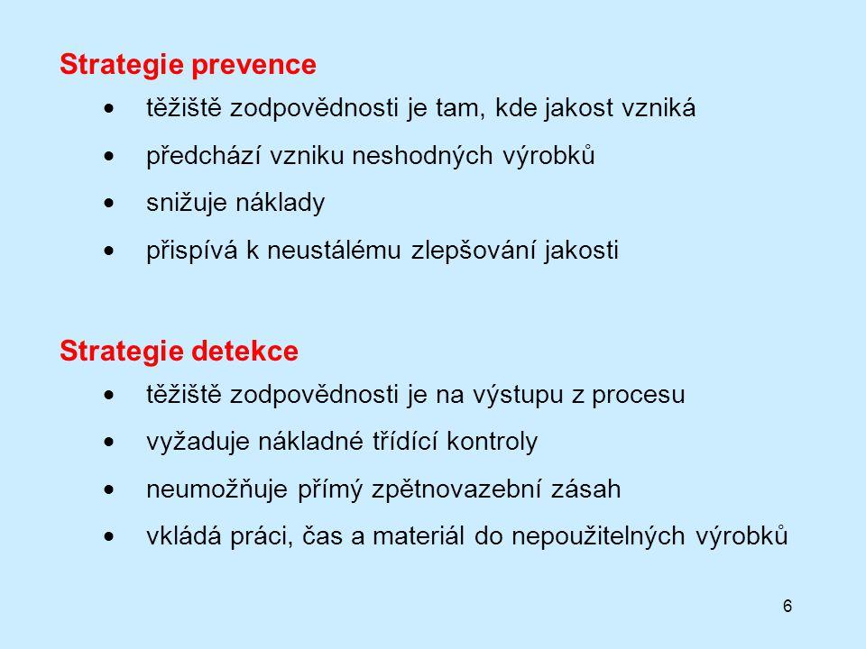 Strategie prevence Strategie detekce