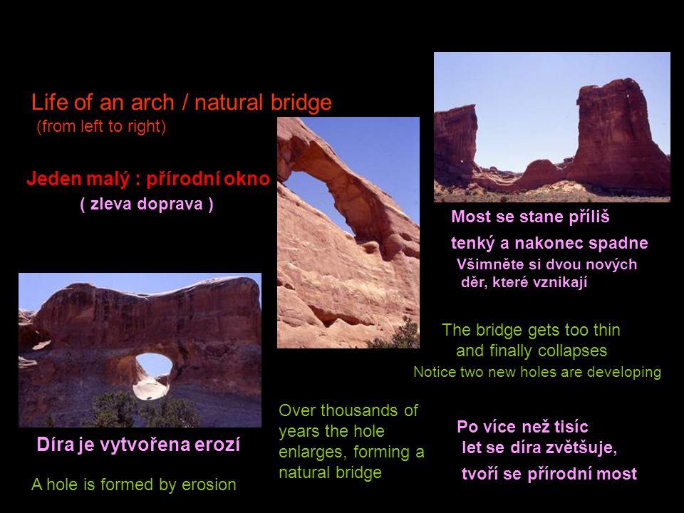 Life of an arch / natural bridge