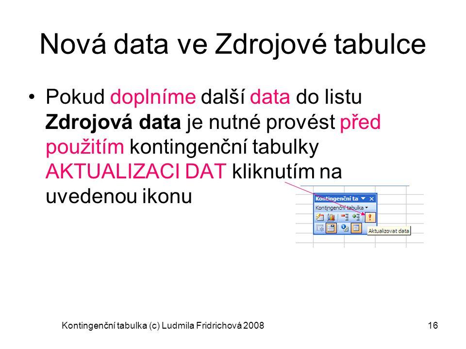 Nová data ve Zdrojové tabulce