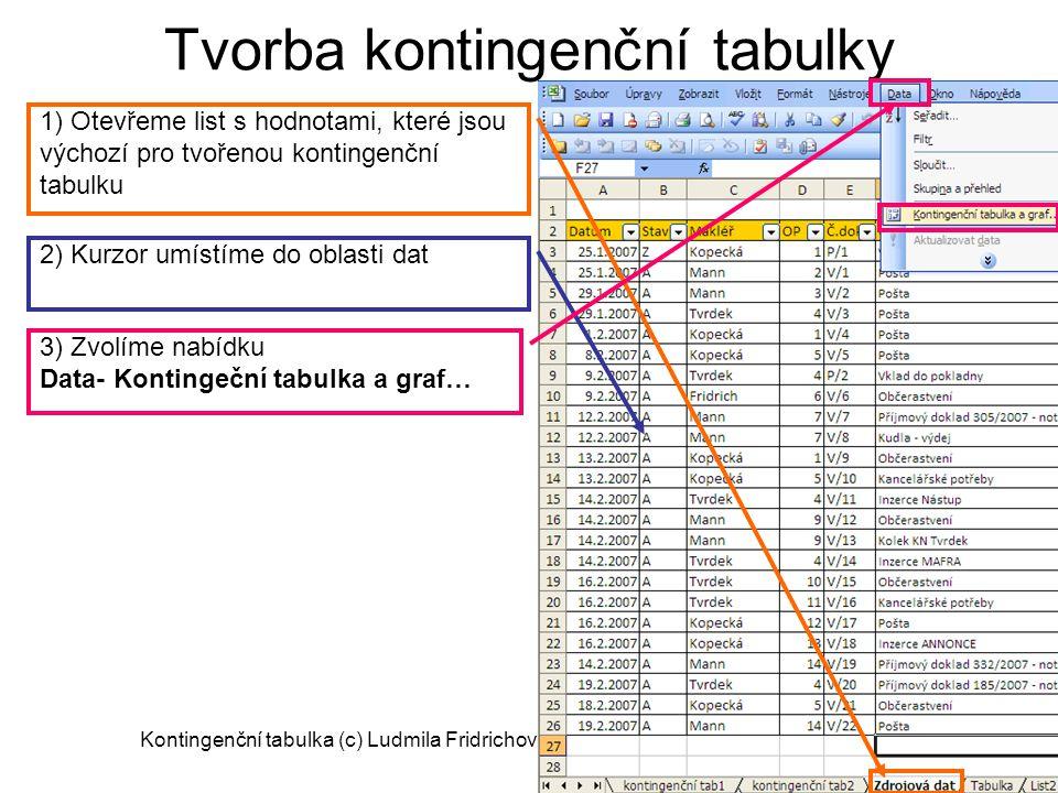 Tvorba kontingenční tabulky