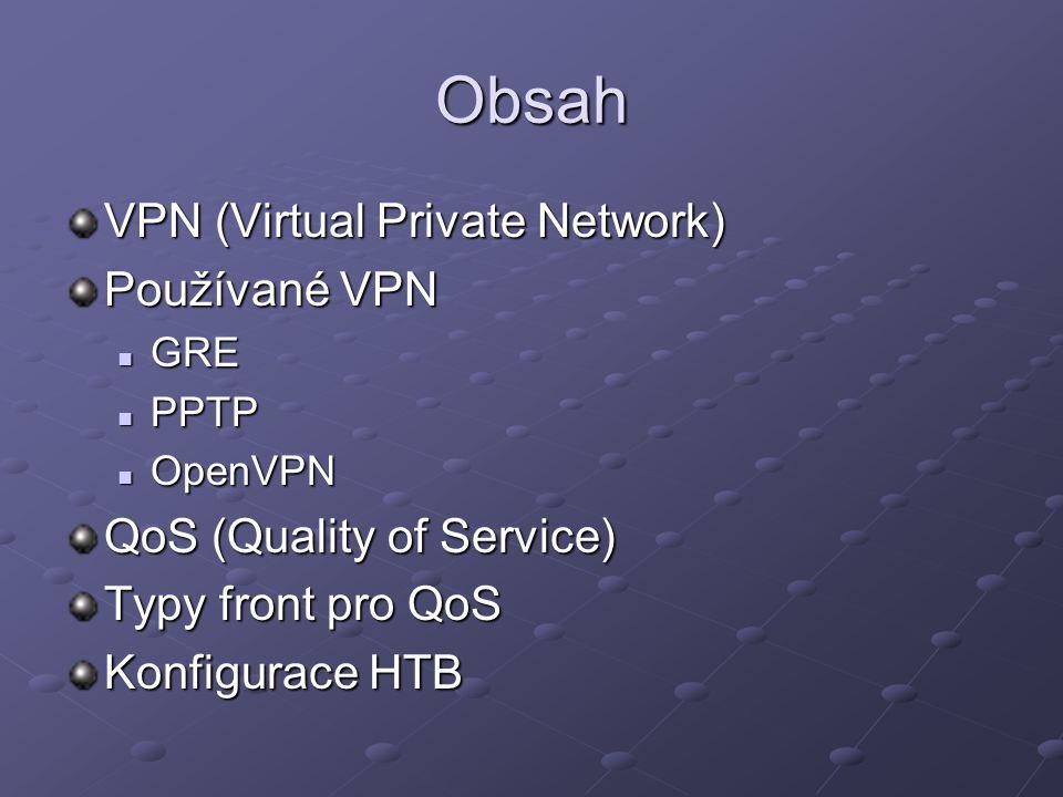 Obsah VPN (Virtual Private Network) Používané VPN
