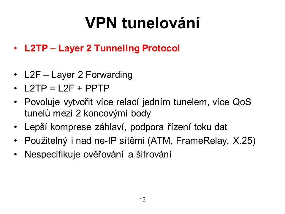 VPN tunelování L2TP – Layer 2 Tunneling Protocol