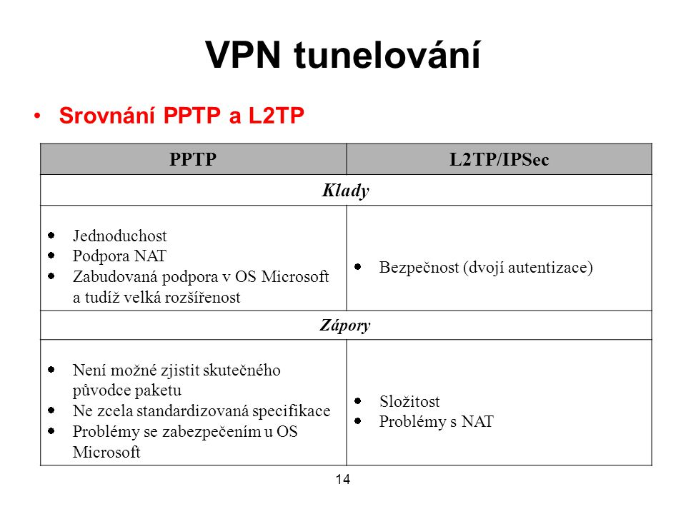 VPN tunelování Srovnání PPTP a L2TP PPTP L2TP/IPSec Klady