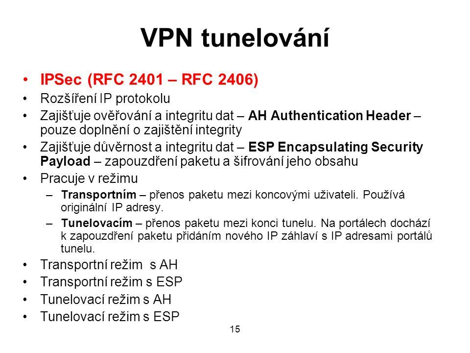VPN tunelování IPSec (RFC 2401 – RFC 2406) Rozšíření IP protokolu