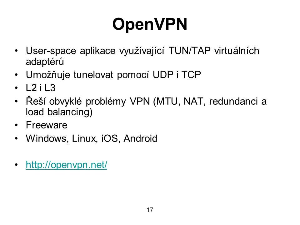 OpenVPN User-space aplikace využívající TUN/TAP virtuálních adaptérů