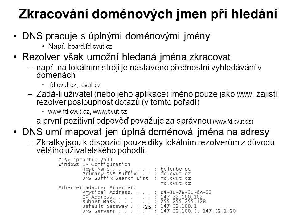 Zkracování doménových jmen při hledání