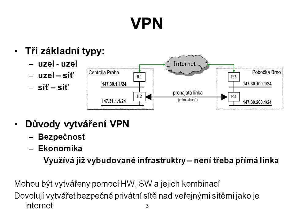 VPN Tři základní typy: Důvody vytváření VPN uzel - uzel uzel – síť