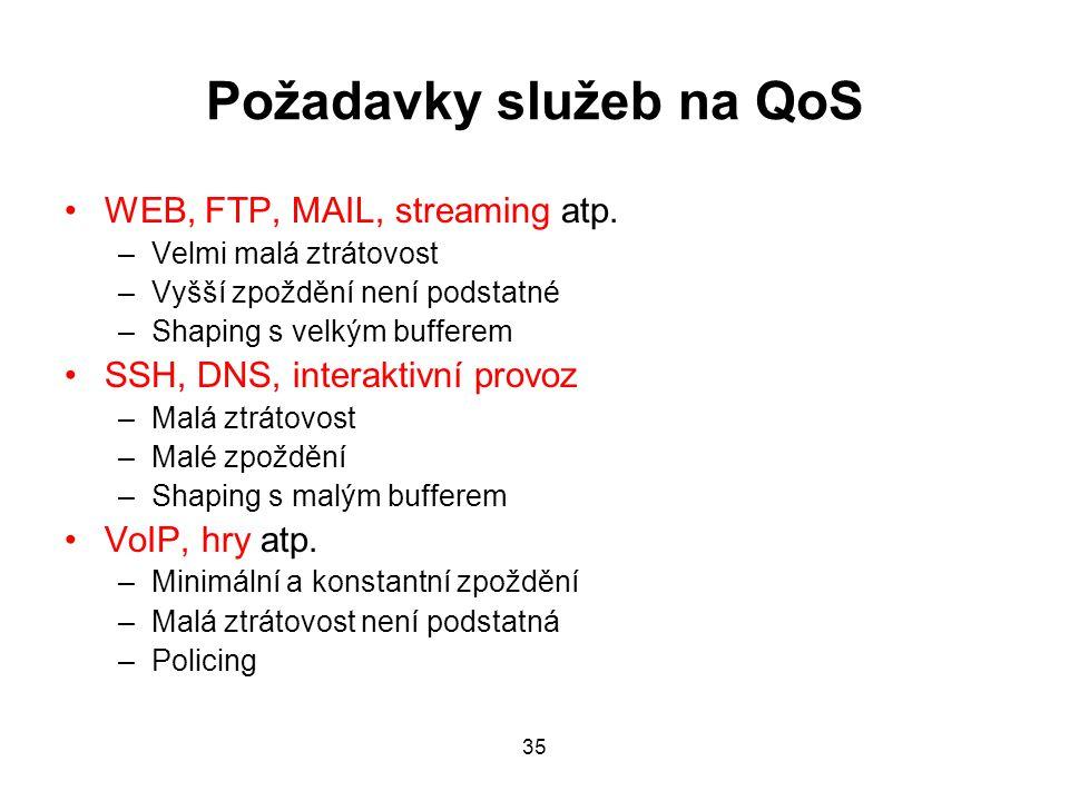 Požadavky služeb na QoS