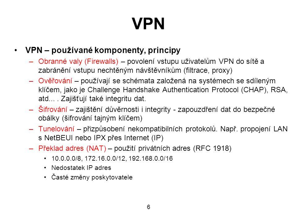 VPN VPN – používané komponenty, principy