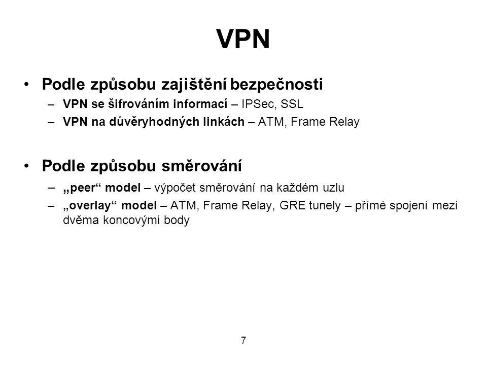 VPN Podle způsobu zajištění bezpečnosti Podle způsobu směrování