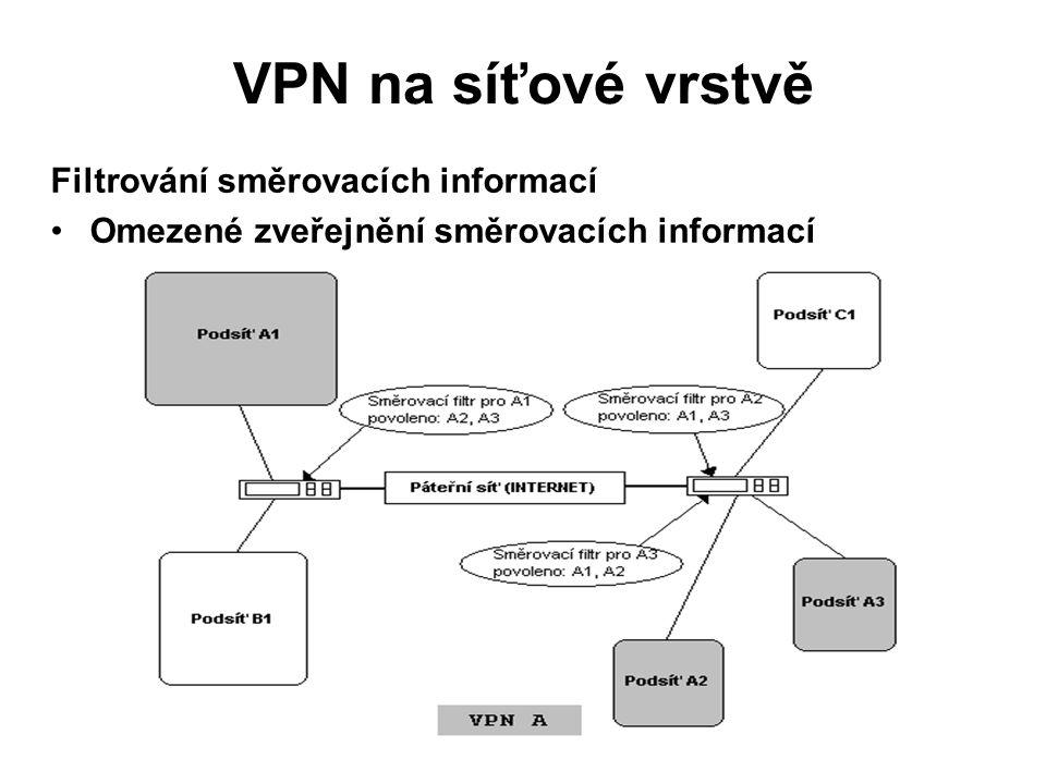 VPN na síťové vrstvě Filtrování směrovacích informací