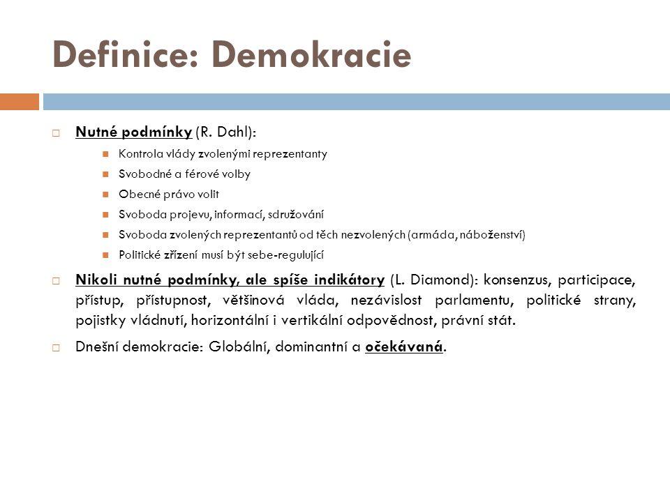 Definice: Demokracie Nutné podmínky (R. Dahl):