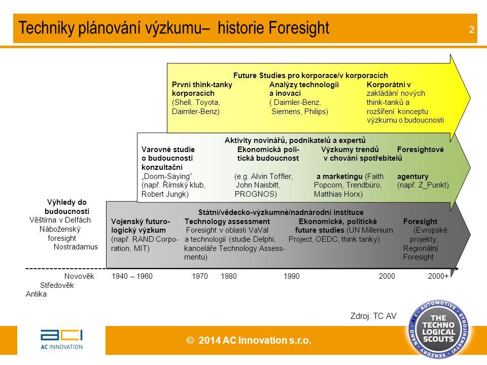 Techniky plánování výzkumu– historie Foresight