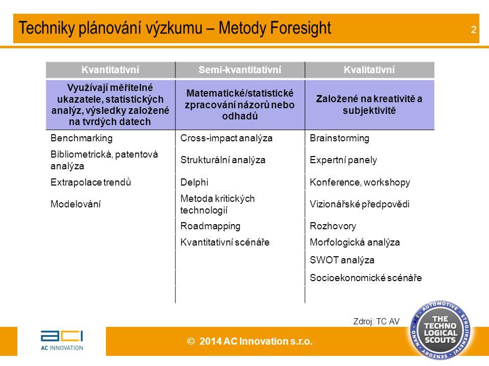 Techniky plánování výzkumu – Metody Foresight