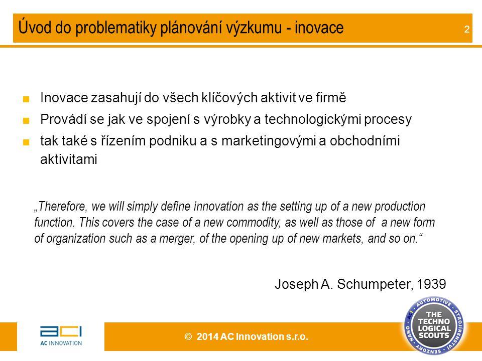 Úvod do problematiky plánování výzkumu - inovace
