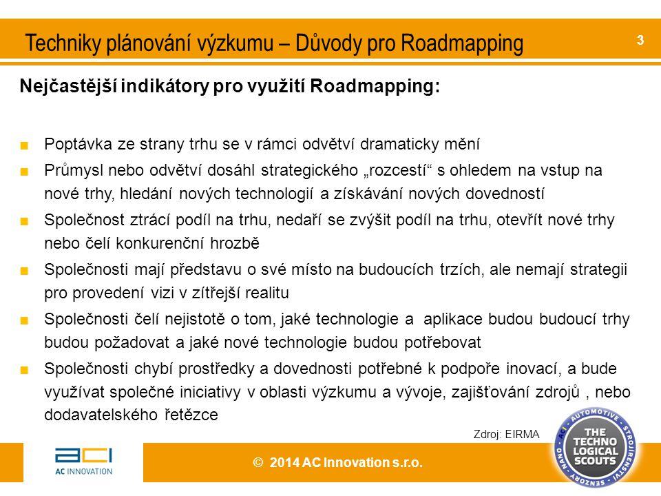Techniky plánování výzkumu – Důvody pro Roadmapping