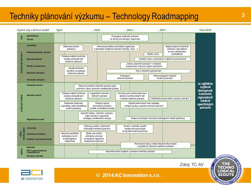 Techniky plánování výzkumu – Technology Roadmapping