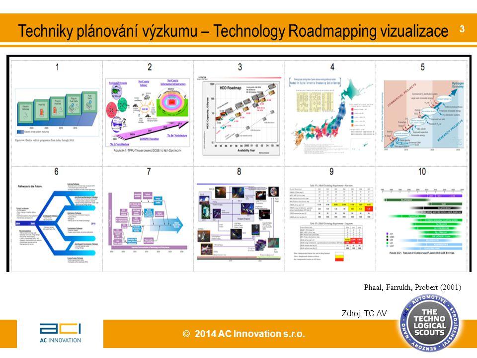 Techniky plánování výzkumu – Technology Roadmapping vizualizace
