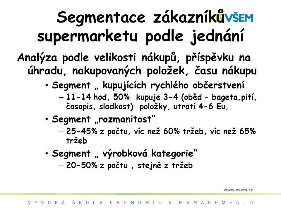 Segmentace zákazníků supermarketu podle jednání