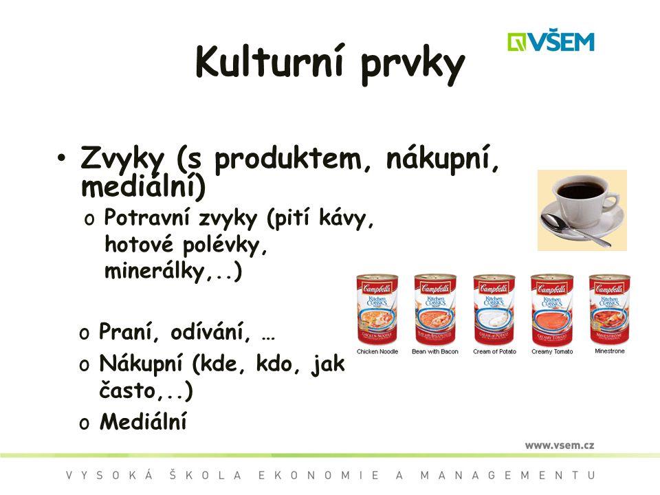 Kulturní prvky Zvyky (s produktem, nákupní, mediální)