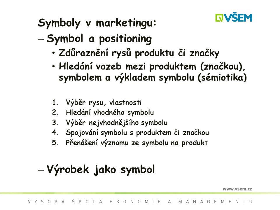 Symboly v marketingu: Symbol a positioning Výrobek jako symbol