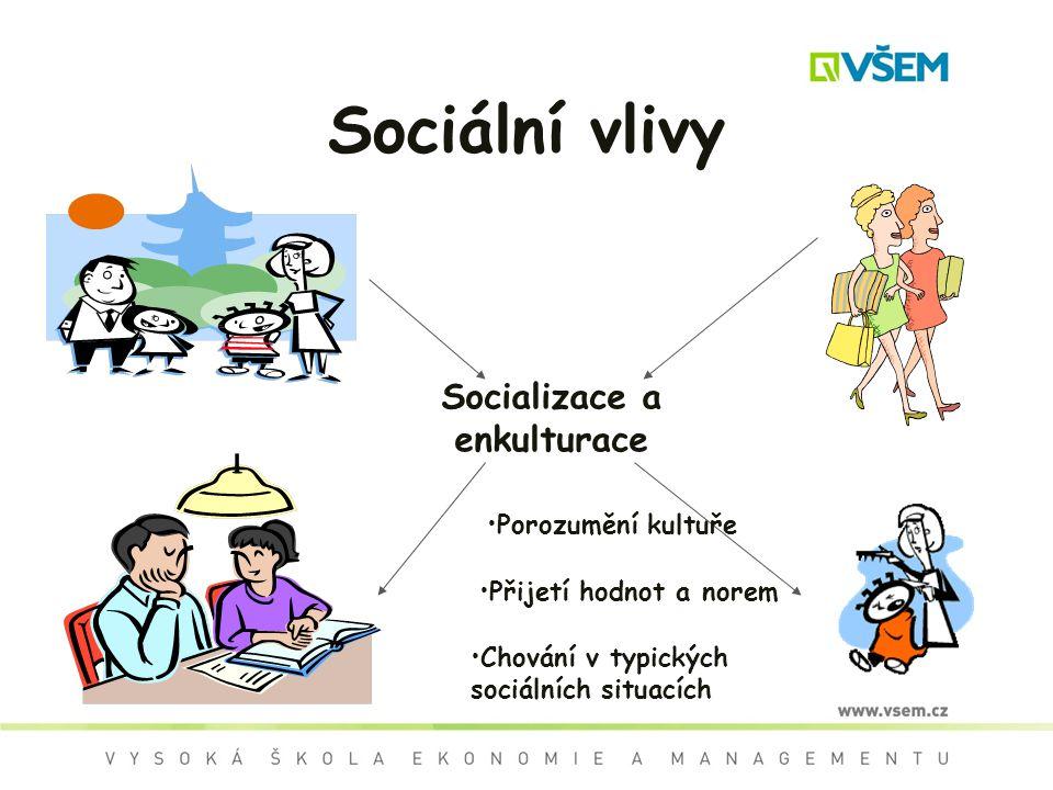 Socializace a enkulturace