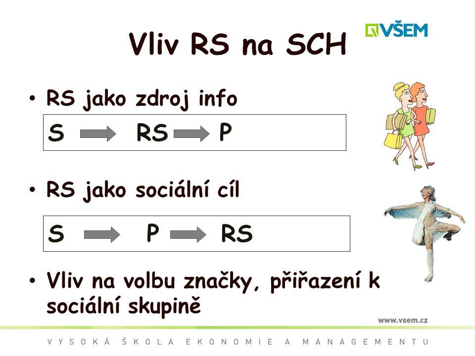 Vliv RS na SCH S RS P S P RS RS jako zdroj info RS jako sociální cíl