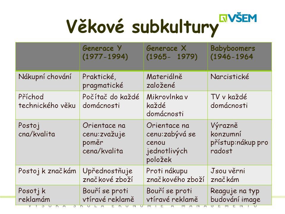 Věkové subkultury Generace Y (1977-1994) Generace X (1965- 1979)