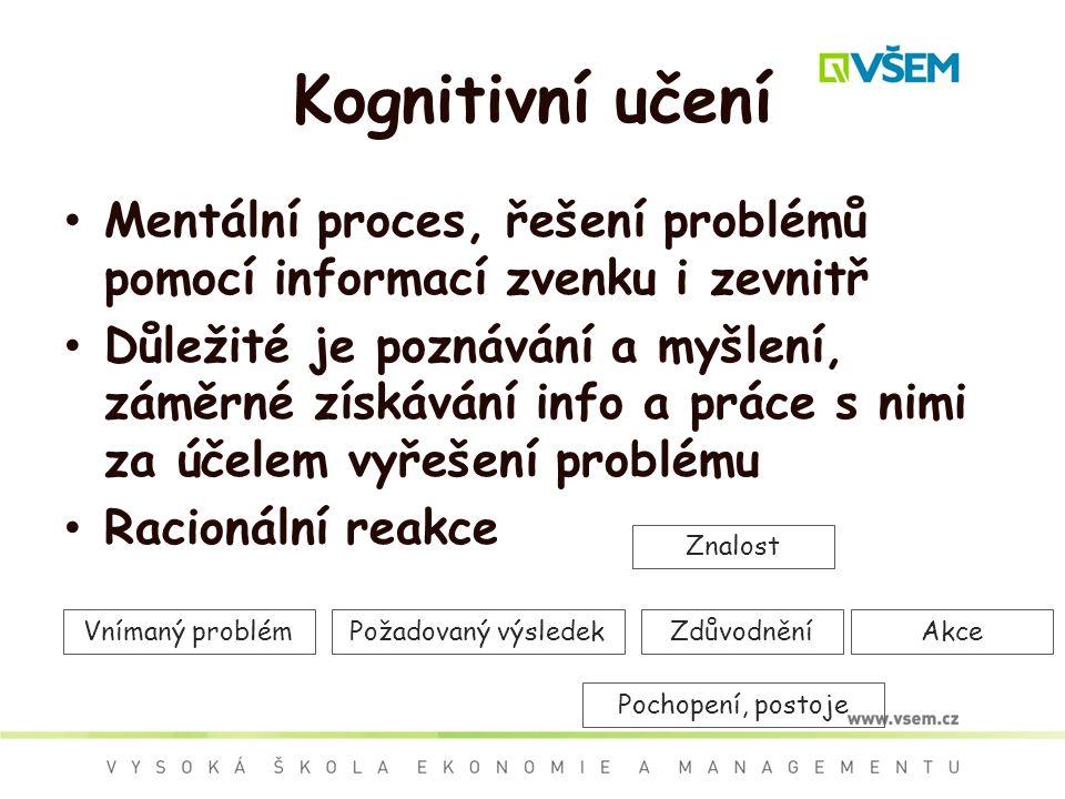 Kognitivní učení Mentální proces, řešení problémů pomocí informací zvenku i zevnitř.