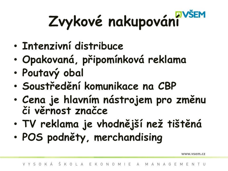 Zvykové nakupování Intenzivní distribuce