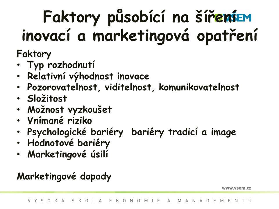 Faktory působící na šíření inovací a marketingová opatření