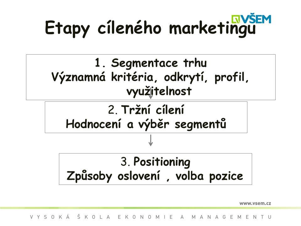 Etapy cíleného marketingu