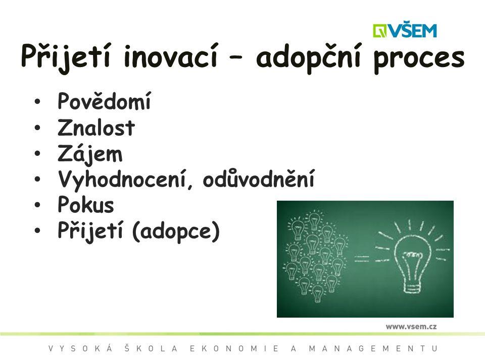 Přijetí inovací – adopční proces