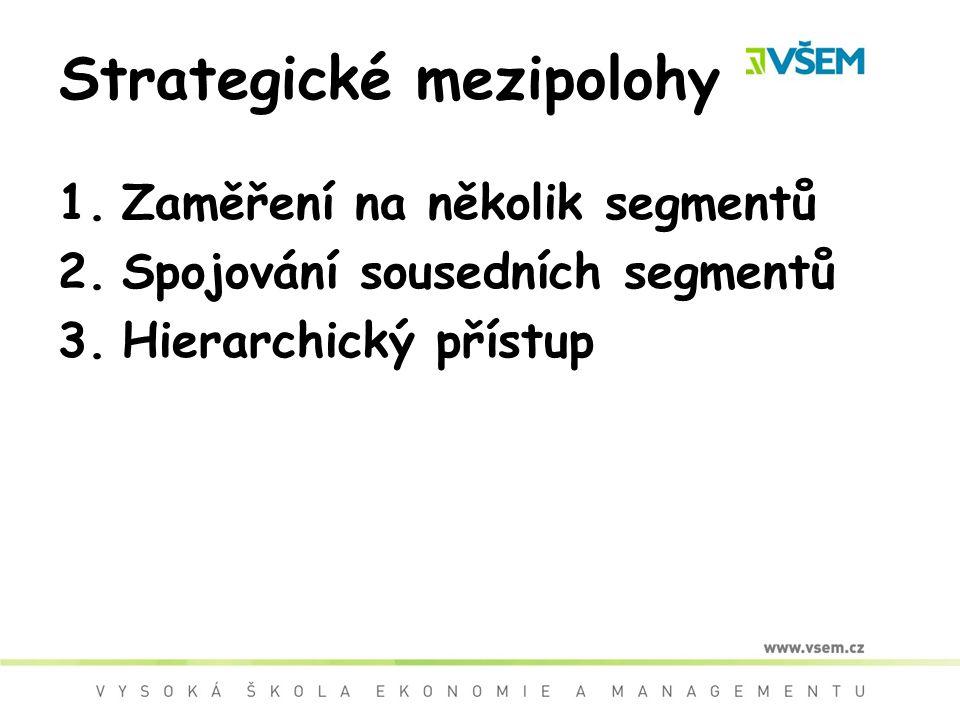Strategické mezipolohy